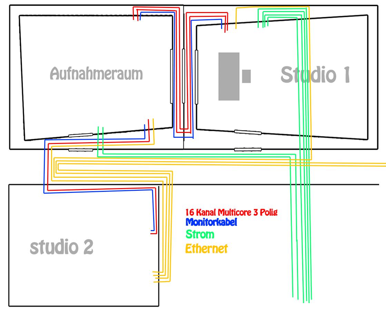 Studioplanung Tonstudio planen verkabelung
